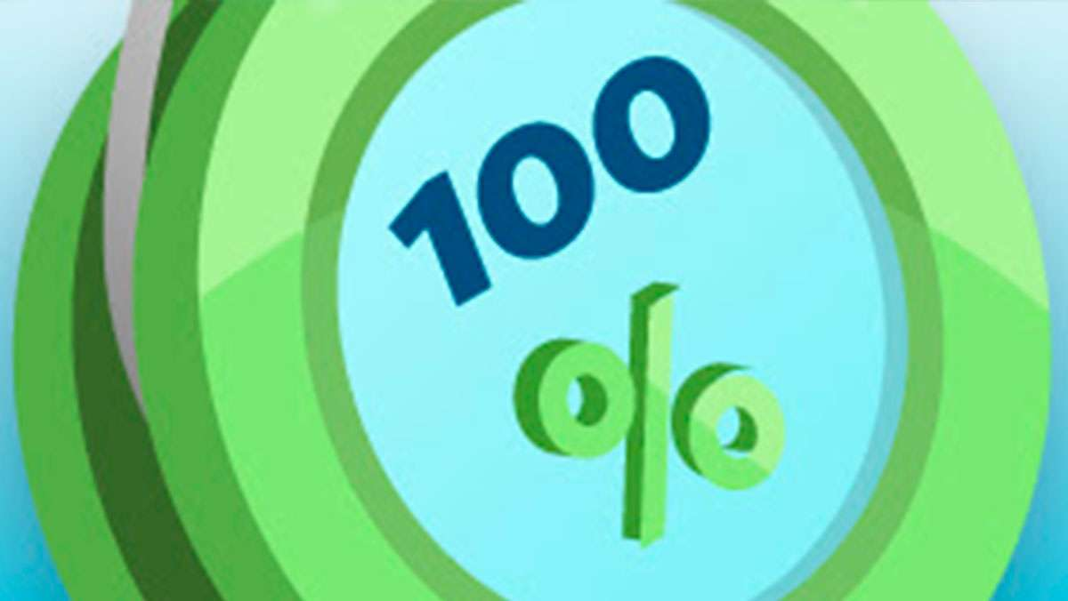 Extra Bonus UK players 100 percent