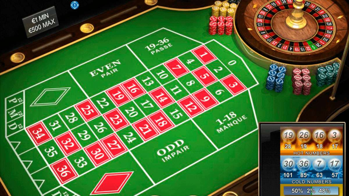 Spielen Sie Französisches Roulette-GEWINNEN Sie 100