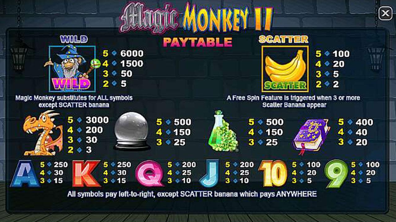 40 Free Spins on Magic Monkey II at Miami Club Casino